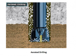 Aerated Drilling